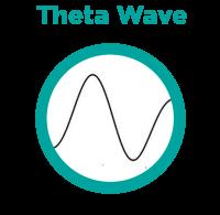 Theta Wave