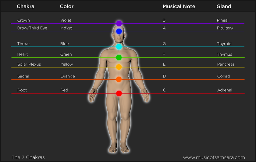 solfeggio frequencies – Revolution Frequency